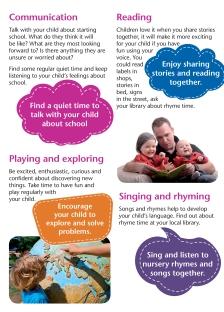 Starting School Page 2